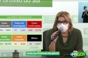 Dourados confirma mais três casos de coronavírus, no Estado são 642