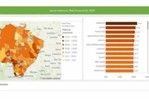Governo lança painel com dados sobre coronavírus em todas as cidades de MS