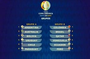 Brasil estreia contra Venezuela na Copa América 2020; veja tabela